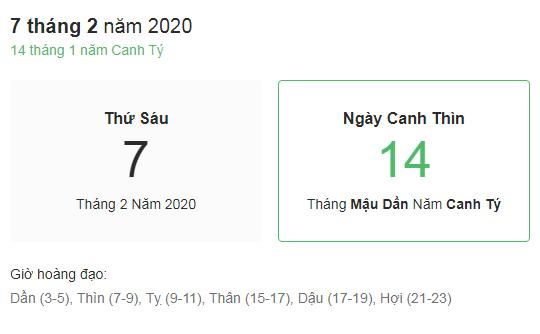Dự đoán kết quả xsmb ngày 07/02/2020 theo phong thủy