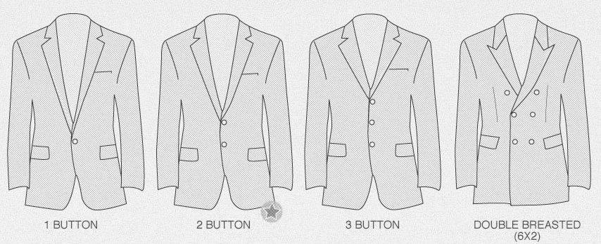 Kiểu button cho áo suit