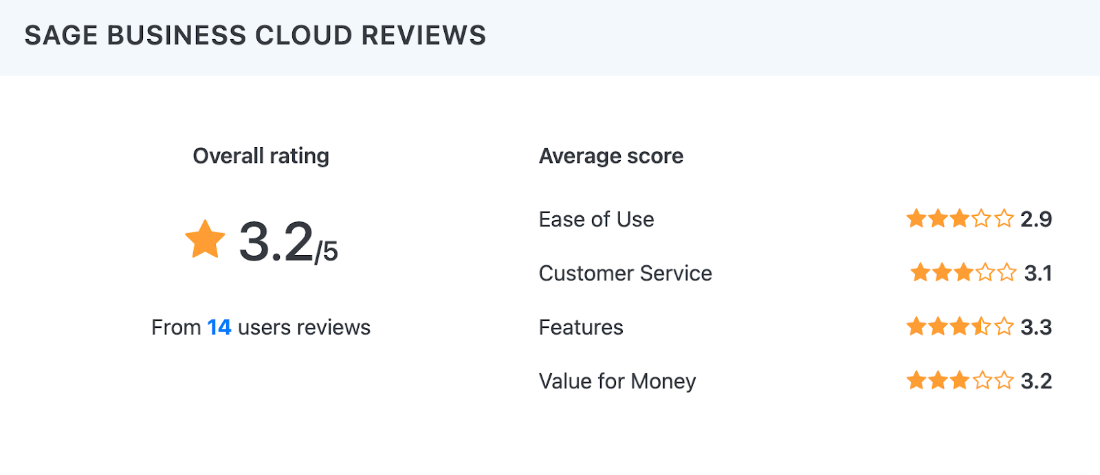 Sage reviews from Capterra