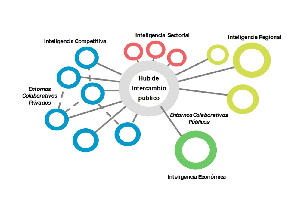 modelo.inteligencia.competitiva.v3.jpg