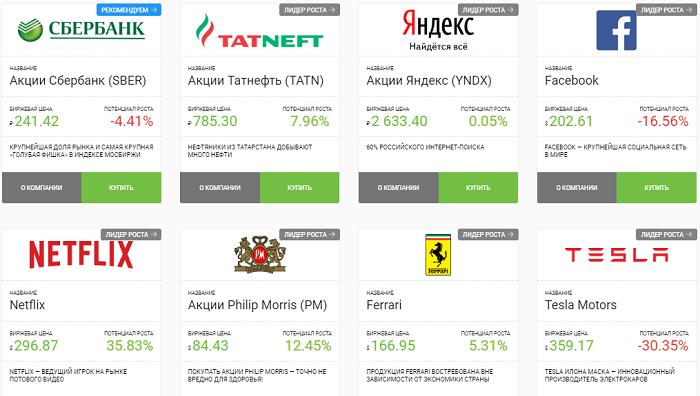 Обзор фондового брокера TraderNet: правдивые отзывы