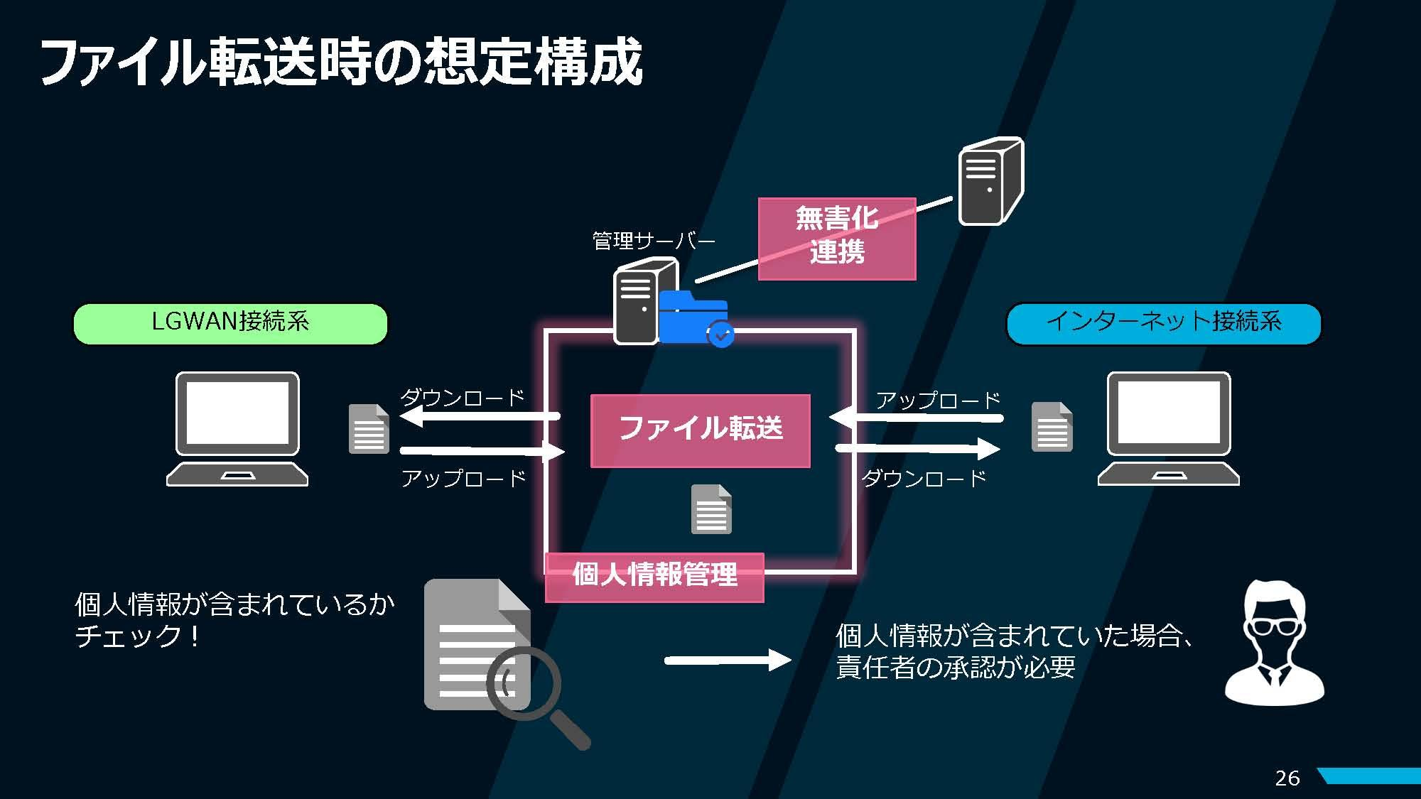 C:\Users\lma-Five\Desktop\オーバル セミレポ\採用画像jpg\6-26.jpg