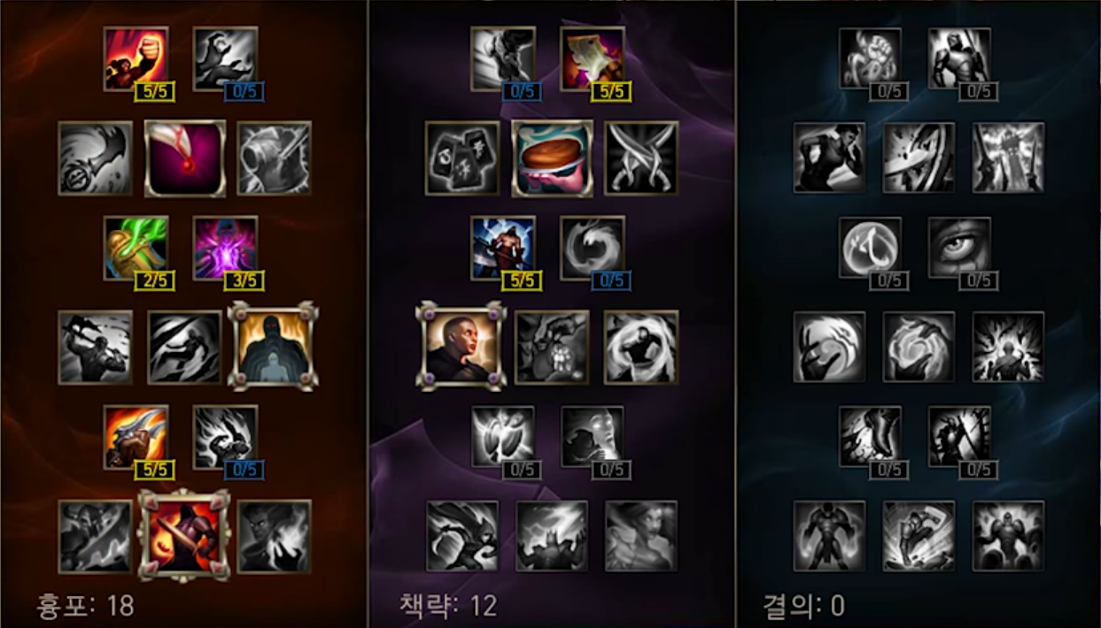 new masteries for lol - ADC 2