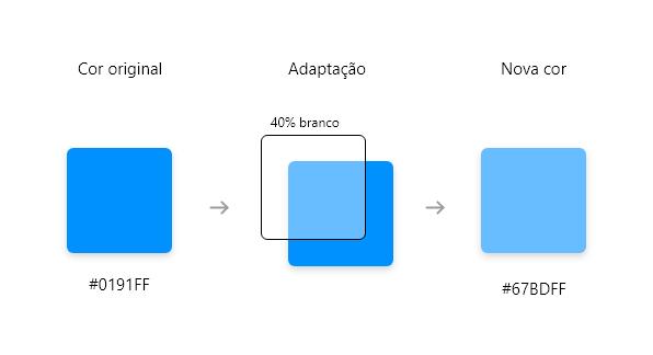 Exemplo de adaptação da cor original para o modo escuro, sendo à esquerda a cor original (#0191FF), ao centro a adaptação com 40% de branco e à direita a nova cor (#67BDFF).