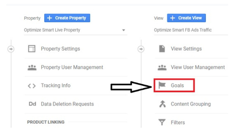 How to Use Events to Optimize Your Facebook And Google Ads 8