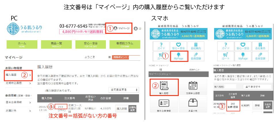 ①マイページにログイン ②購入履歴をクリック ③注文番号が表示されます