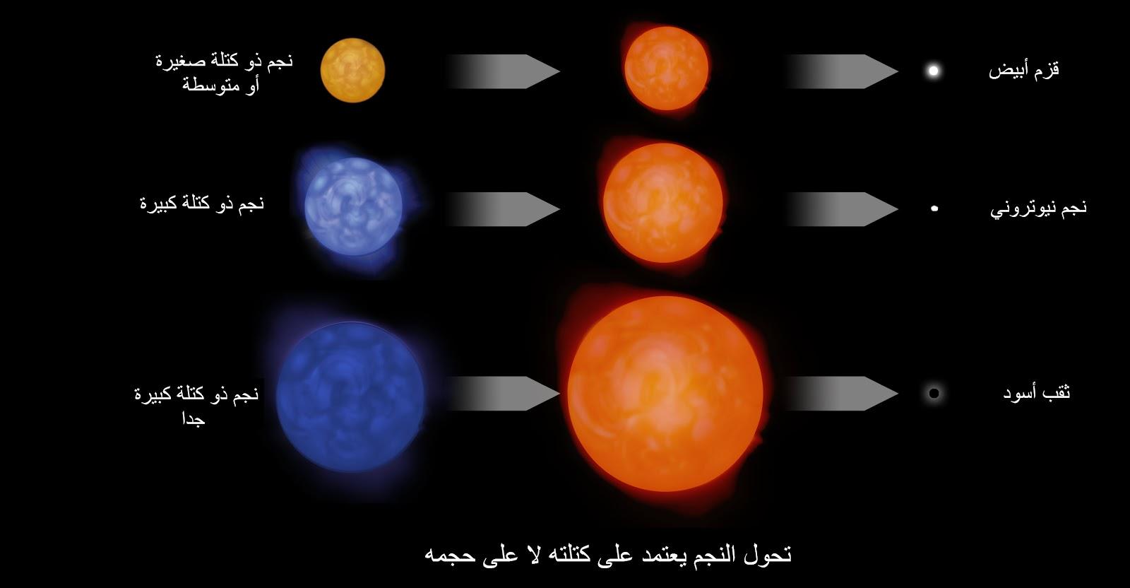 stellar_fate2_300dpi.jpg