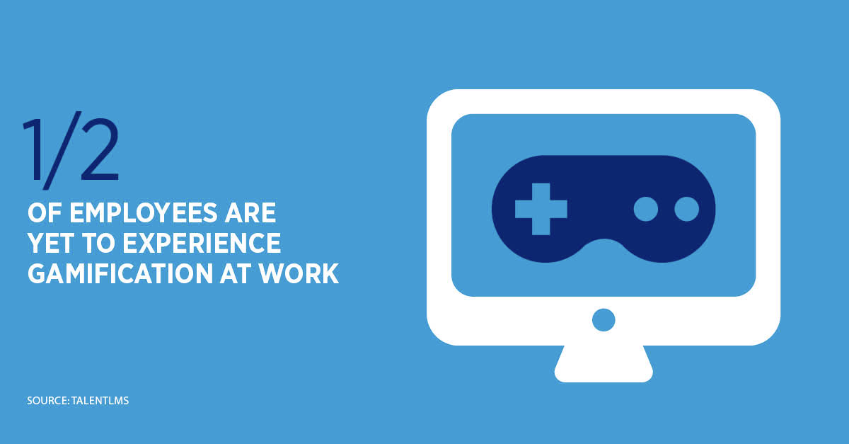 1/2 employees have yet to experience gamification