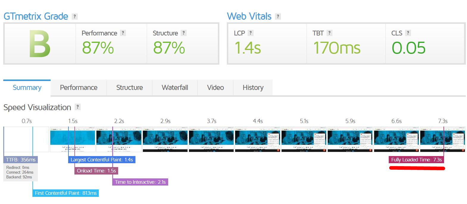 Google Core Web Vitals vs. The CMO 17