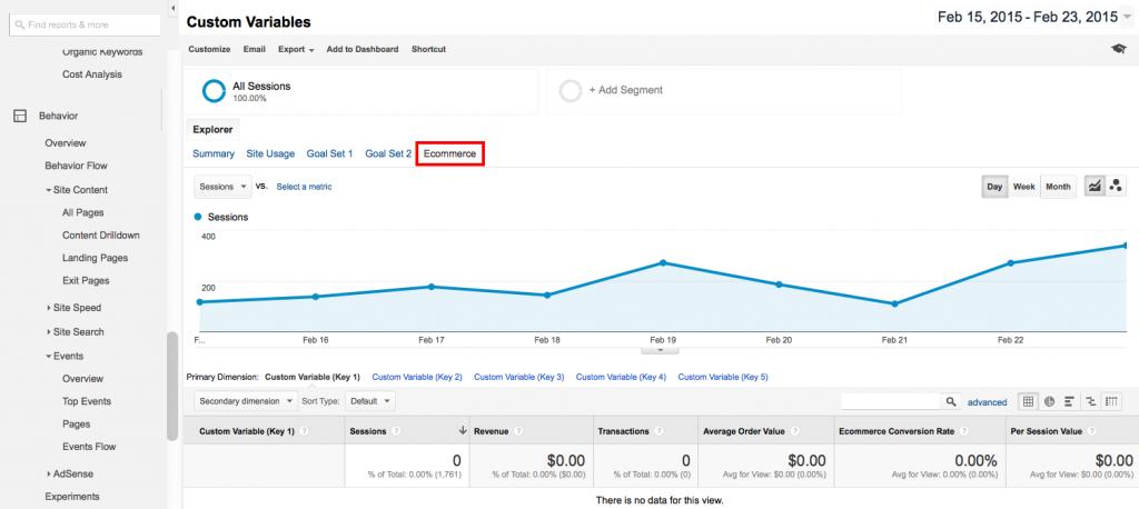 trung bình-order-value-google-analytics