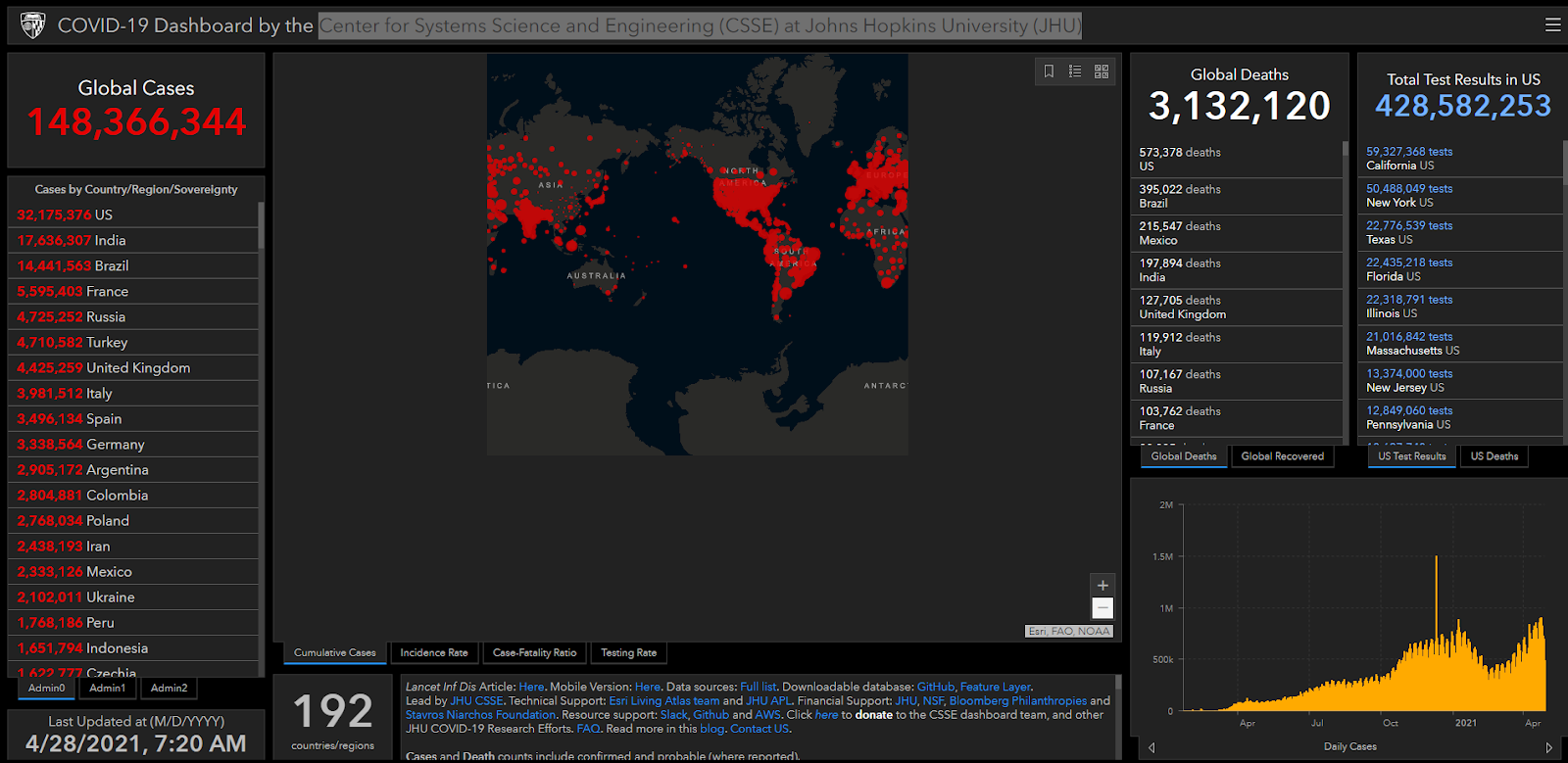 Center for Systems Science and Engineering - Johns Hopkins University, coronavirus maps