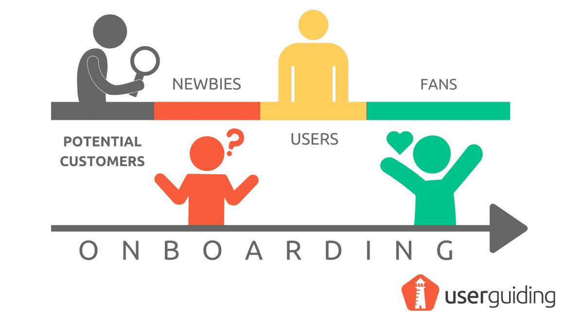 digital adoption platform onboarding