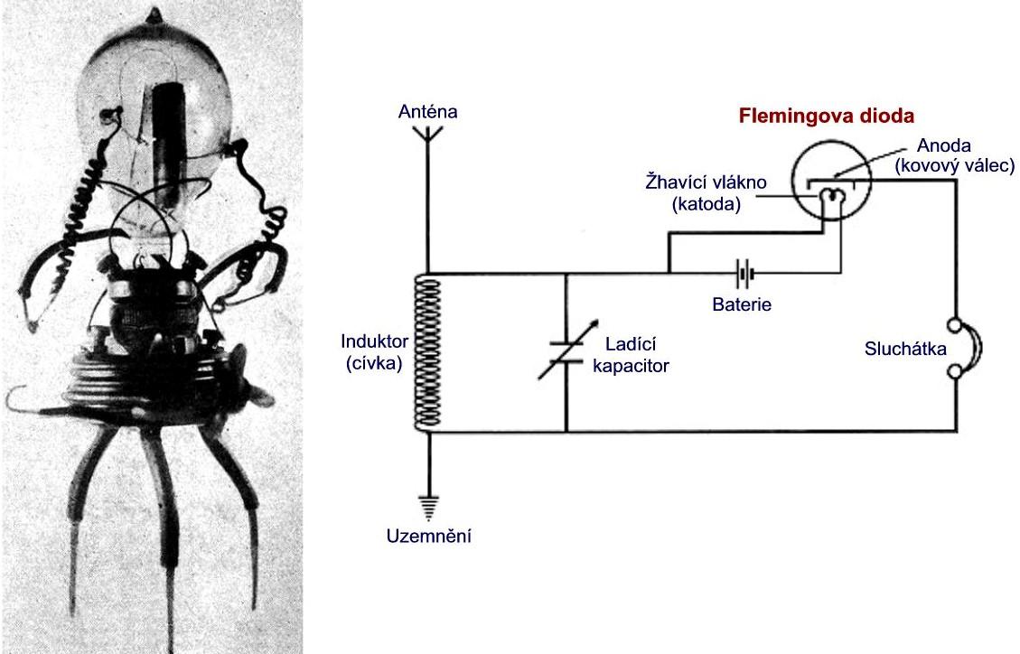 Flemingova lampa a přijímač (schéma).jpg