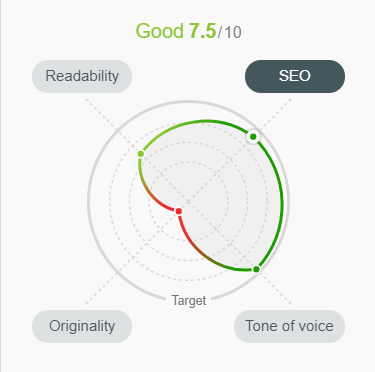 1. Readability 2. SEO 3. Originality 4. Tone of voice