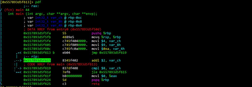 TryHackMe   introtox8664