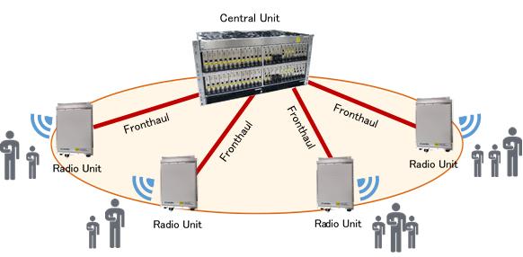 5G network configuration