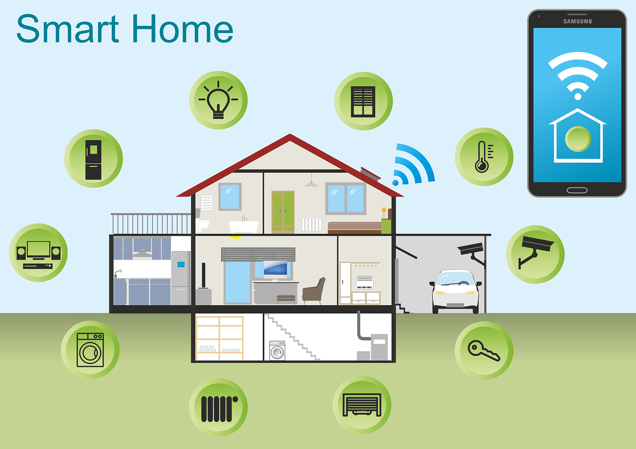 2018 How Much Does Home Automation Cost Wiring A New House Smart