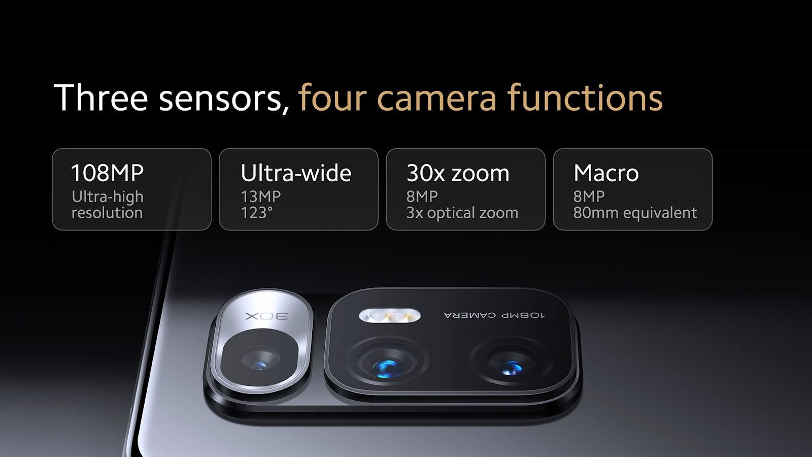 Câmeras do Mi Mix Fold podem chegar até 30x de zoom (Reprodução: Twitter)