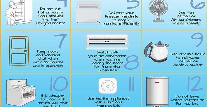 Ways to use Energy Efficiently