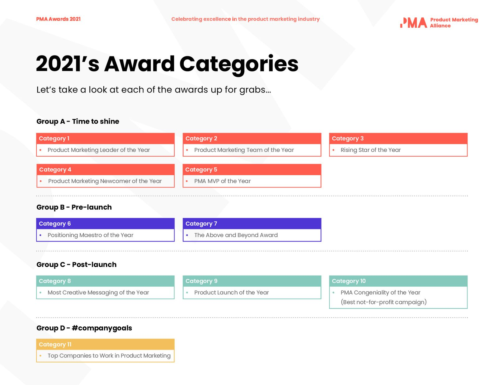 Categories for the Product Marketing Awards 2021