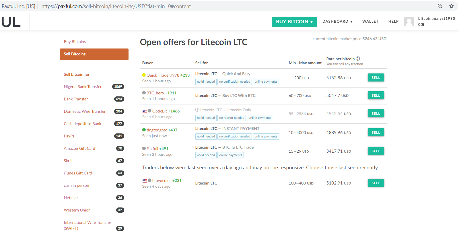 Paxful open offers for Litecoin LTC page.