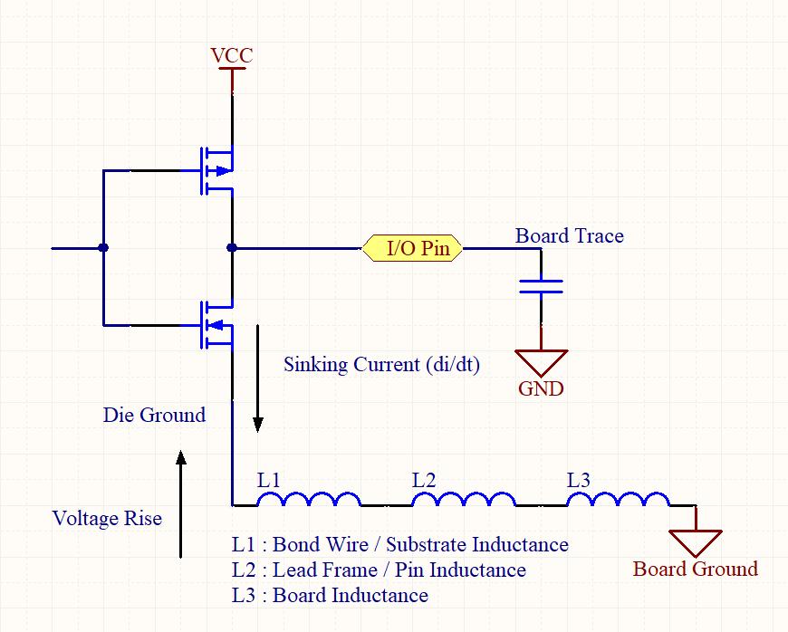 Diagram of CMOS logic gate