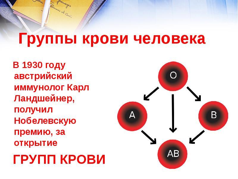https://myslide.ru/documents_7/4b17dac501be90b926e76b61abe6c880/img5.jpg