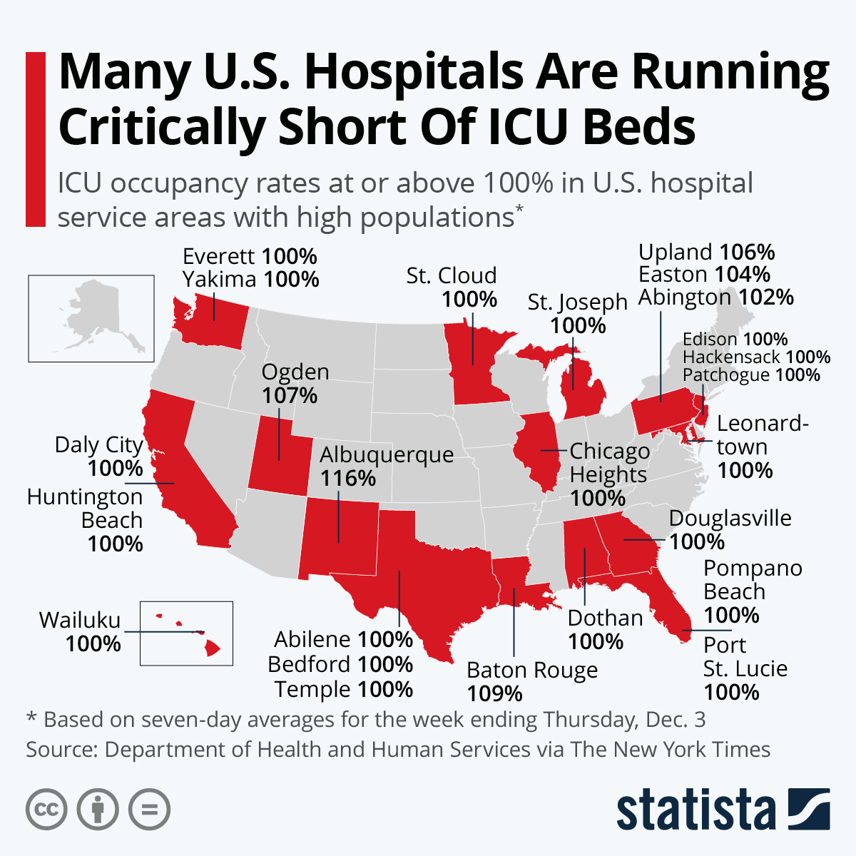 Infographic: Many U.S. Hospitals Are Running Critically Short Of ICU Beds | Statista