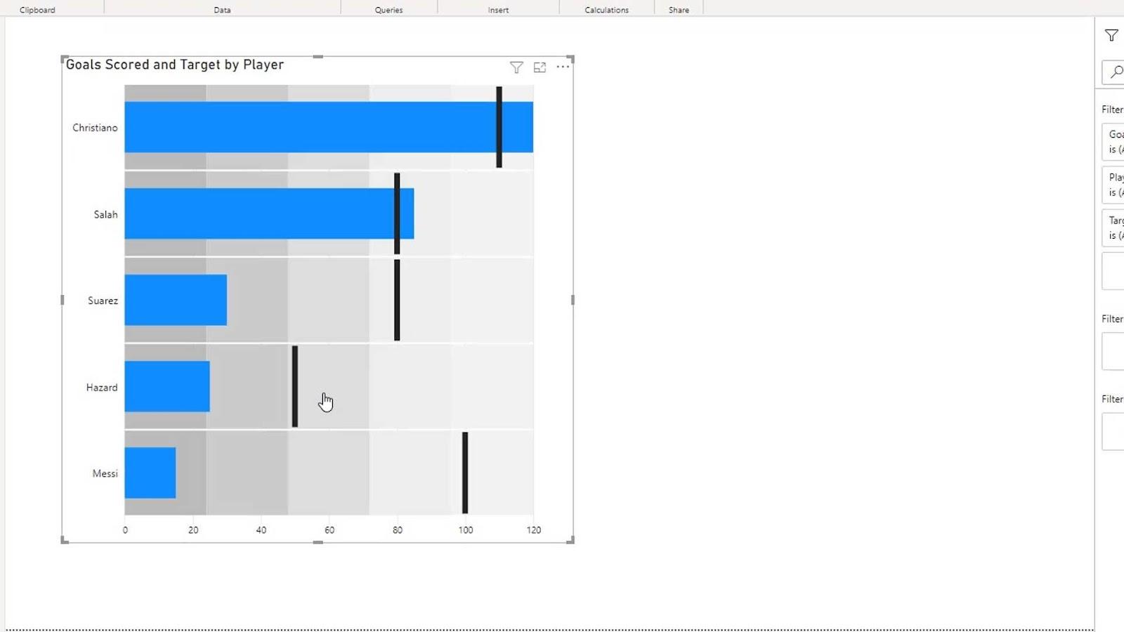 Bullet charts in Power BI