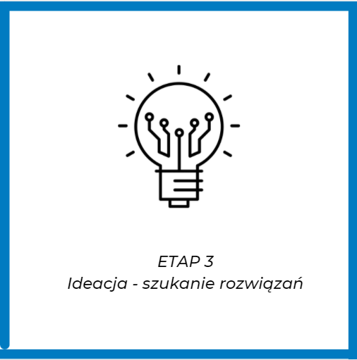 etapy design thinking ideacja