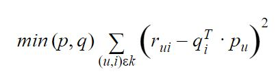 The formula for regularization without regularization factor to calculate the minimization equation to avoid overfitting.