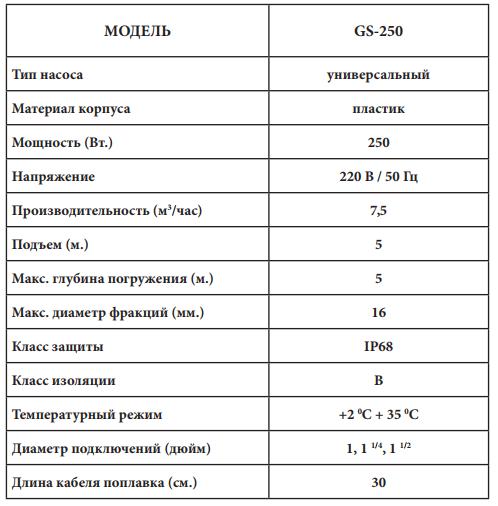 Технические характеристики JEMIX GSGP-250 (GS-250)