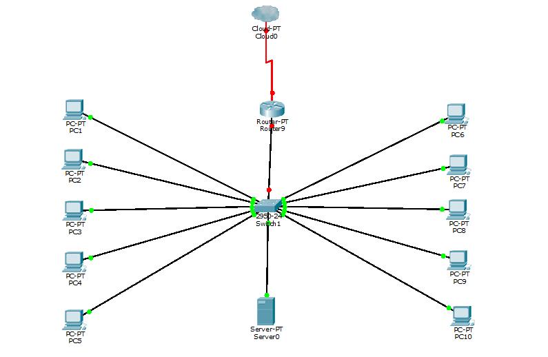 D:\topologi.PNG