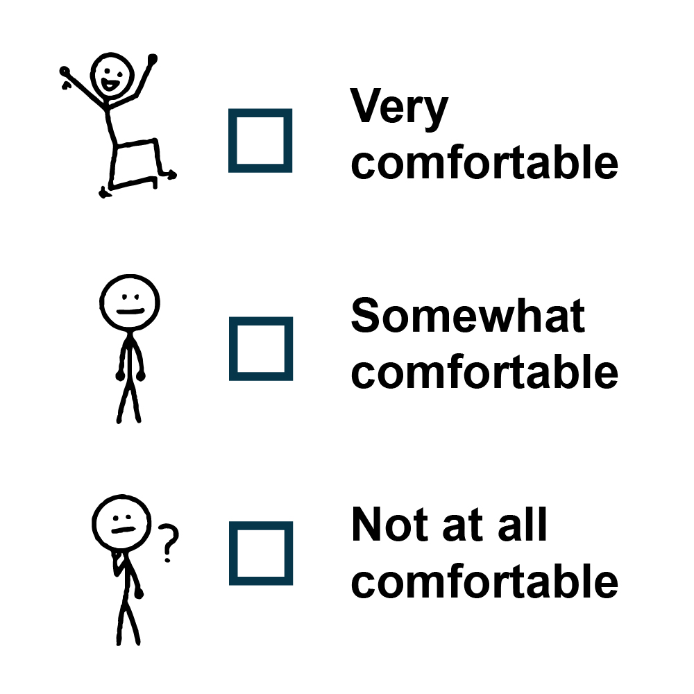 Very comfortable, somewhat comfortable, or not at all comfortable