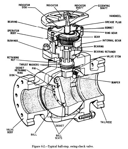 High pressure ball valve diagram