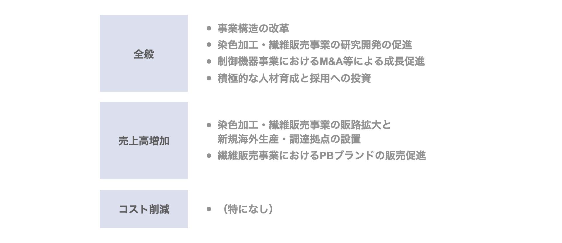 サカイオーベックスのデットMBO(みずほ・福井銀行)の非公開化後の経営方針