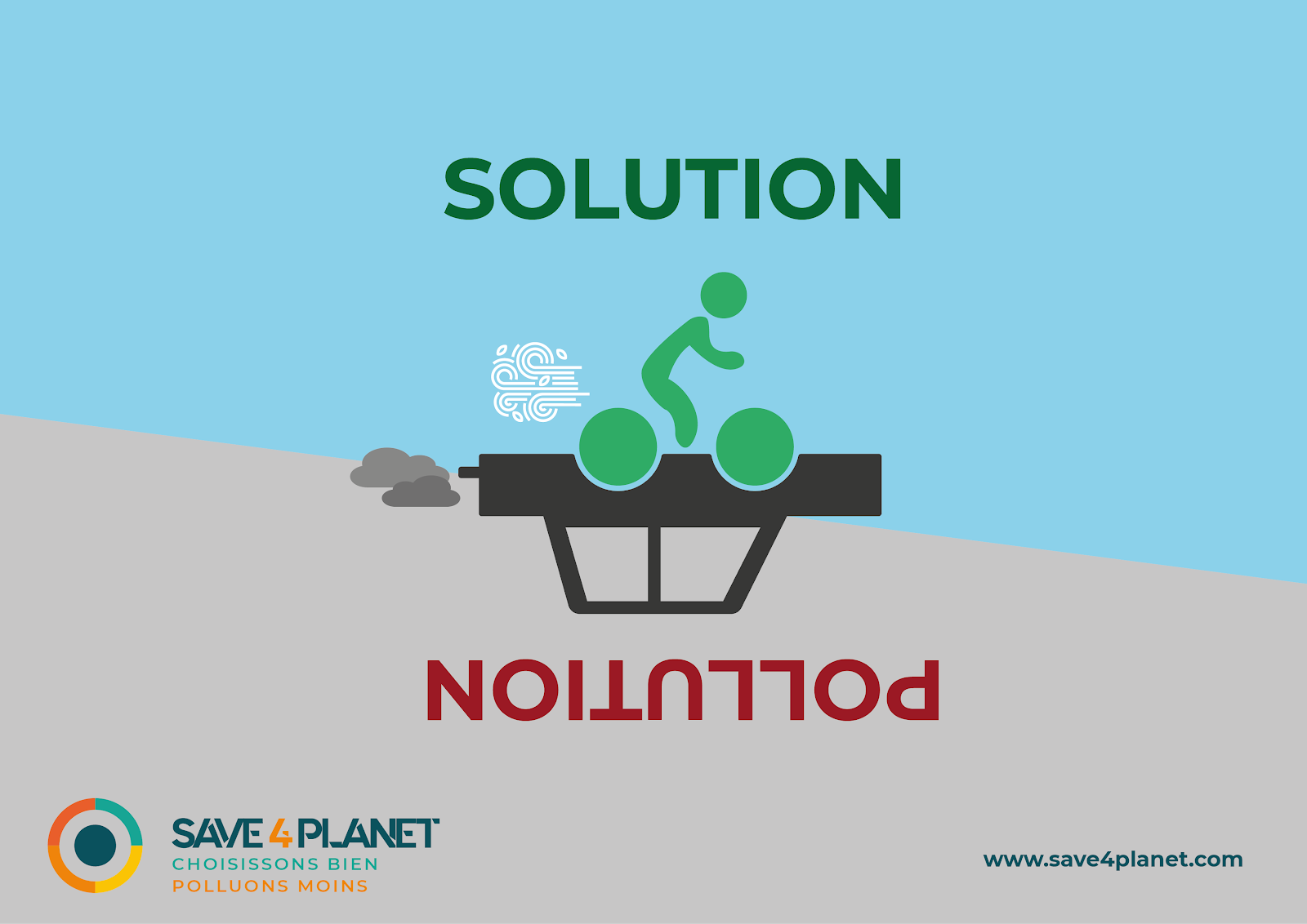 Image solution pollution