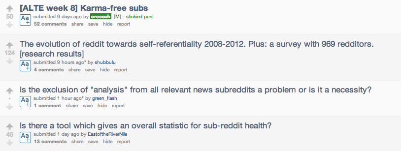 Some Reddit Research And Analytics Tools - Response Marketing