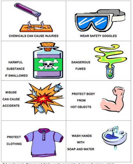 lab safety clip art