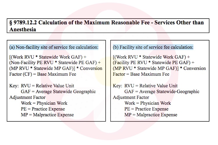 Calculation of the Base Maximum Fee: Physician Services Fee Schedule
