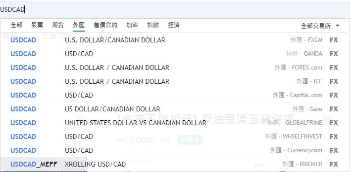 外匯投資,貨幣對,USDCAD,USDCAD是什麼,美元加幣匯率,美元加幣關係,美元加幣分析,美元兌加幣走勢,美元加幣走勢