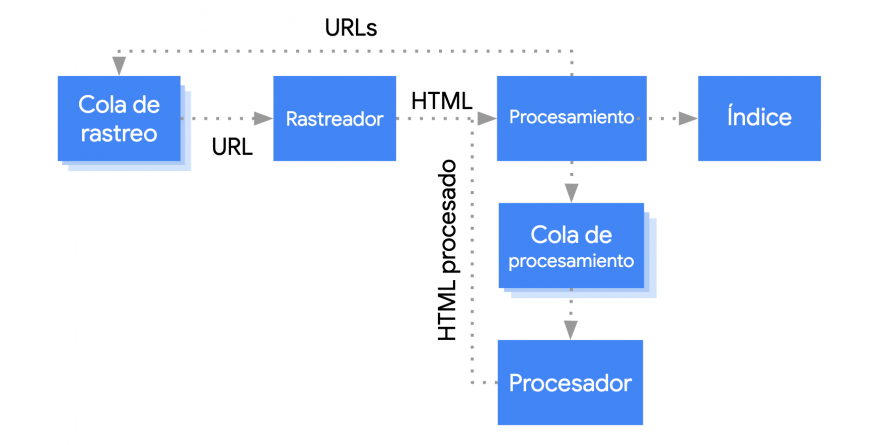 Cómo mejorar el SEO del contenido JavaScript de una web - WgtDtRKfE5tZgBBTwx6KfCSM xVpqkT5jE8nzHi5BWheaL AHYMsk7OA ueGWwFumfeXFma8 fqTRPxbsH LrvhPtMLgYno4PHKfEyL4QPrzn5OMSrLce ecBQs7Rt2CZvEF234