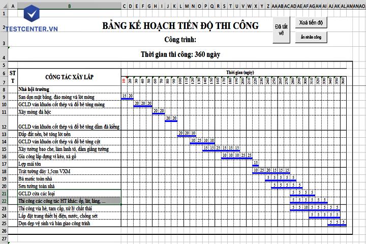 Tại sao cần quản lý tiến độ công việc bằng Excel