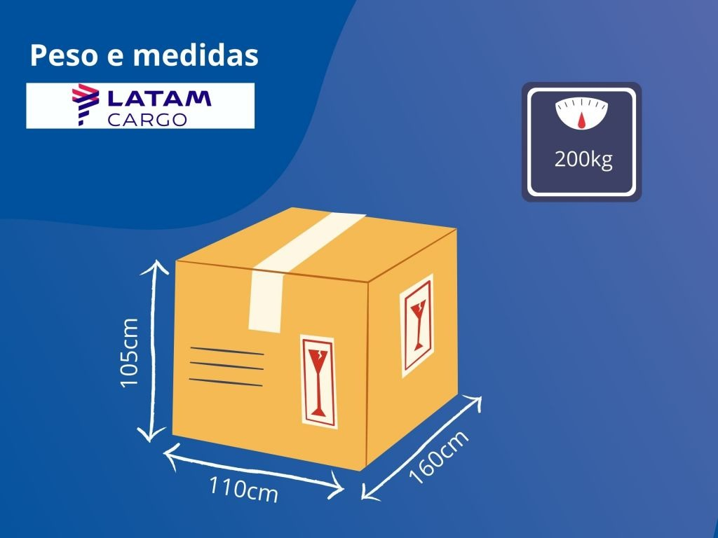 pesos e medidas das encomendas aceitas pela LATAM Cargo