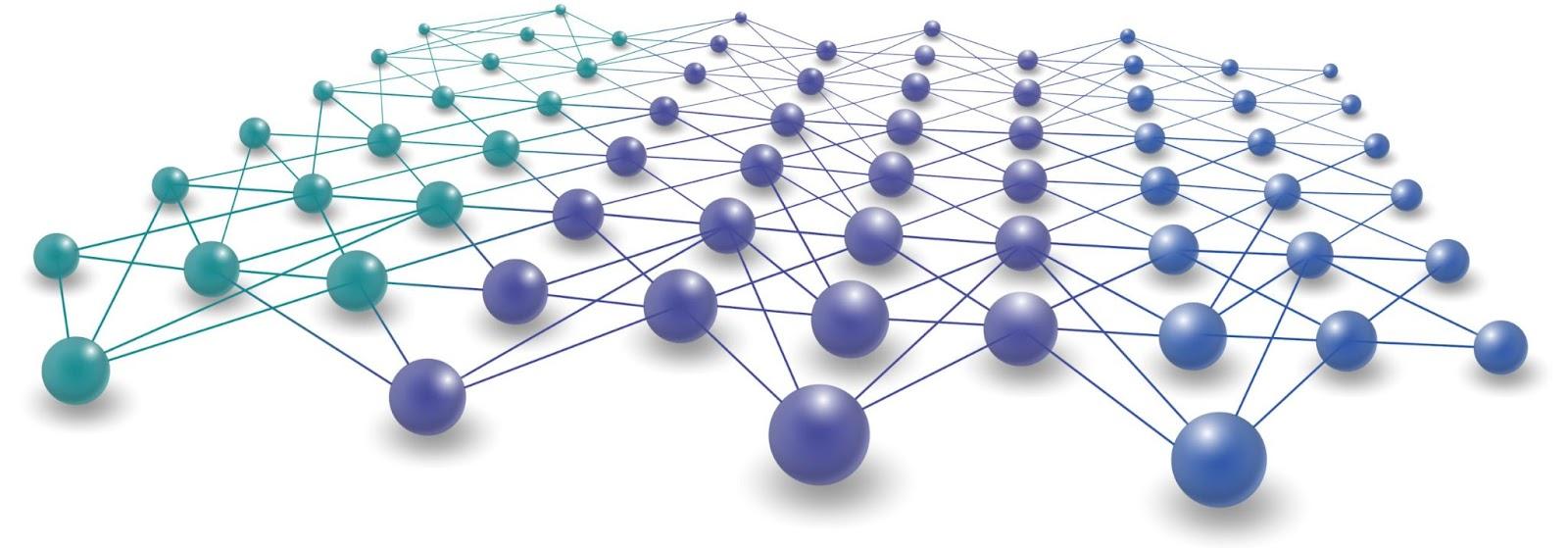 blog node