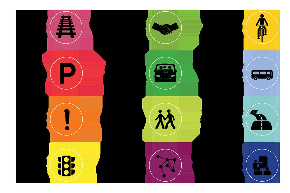 סוגיות מרכזיות באסטרטגיה של תחבורה מקיימת