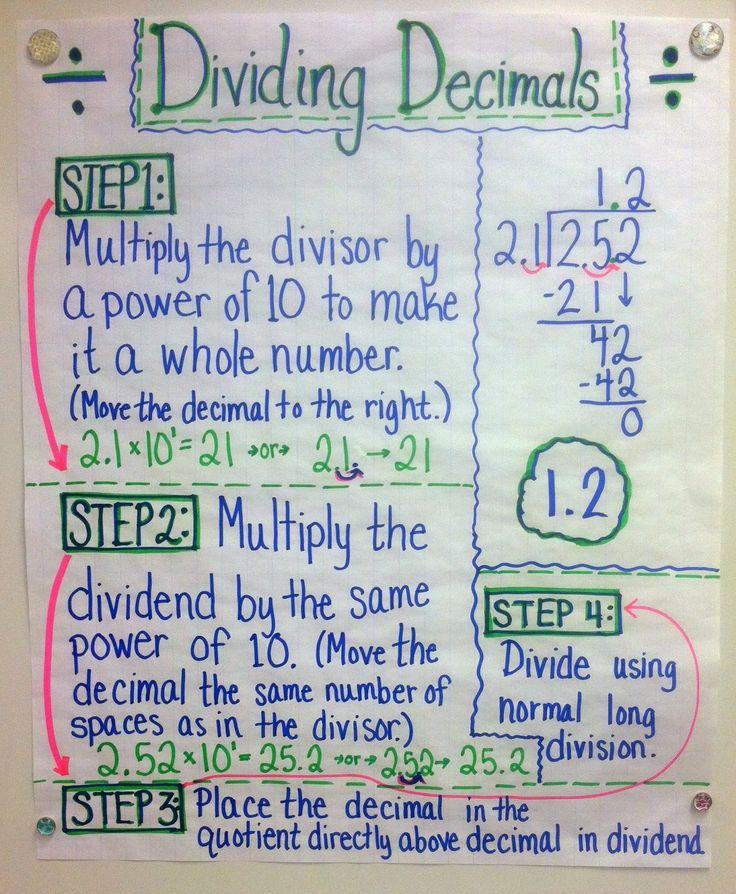 multiplication of decimals worksheet 5th grade