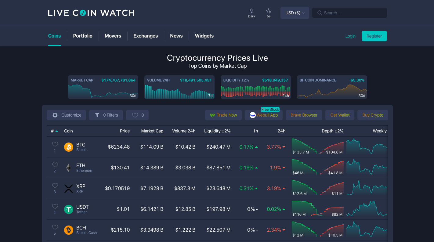 Live Coin Watch