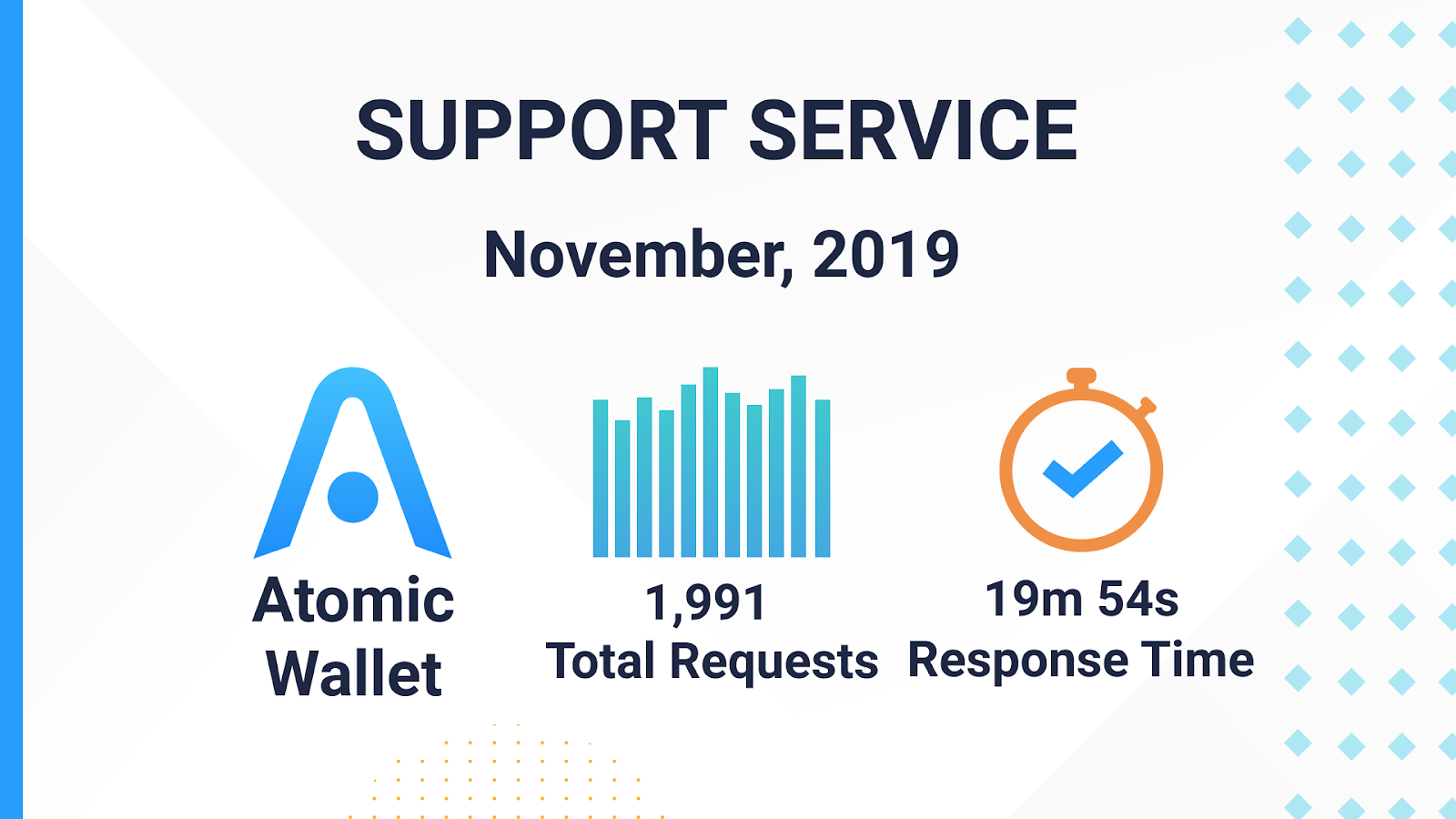 support work statistics for november