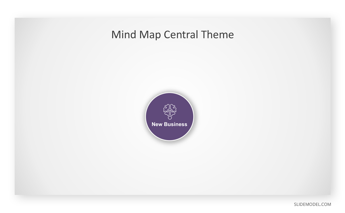 Parts of a Mind Map Central Theme PPT Template